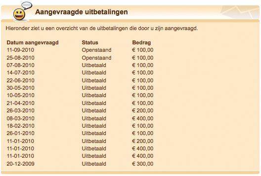 Overzicht van uitbetalingen